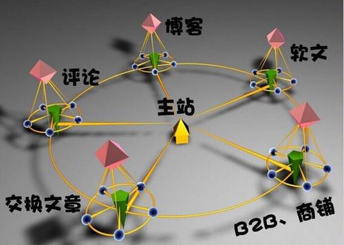 u=3157705183,2274281881&fm=26&gp=0_副本.jpg